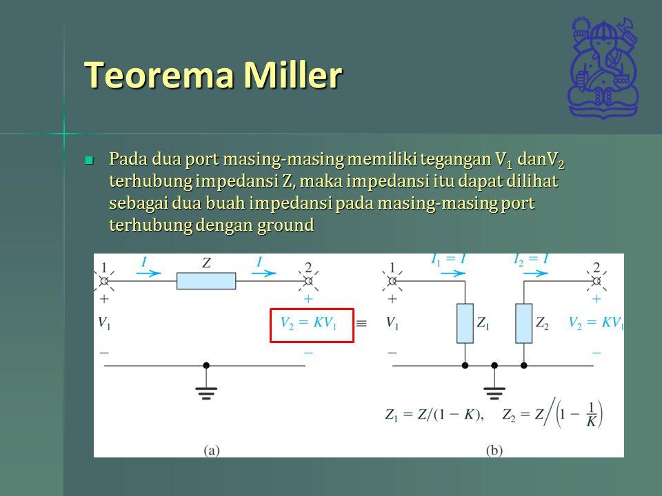 Teorema Miller Pada dua port masing-masing memiliki tegangan V 1 danV 2 terhubung impedansi Z, maka impedansi itu dapat dilihat sebagai dua buah imped