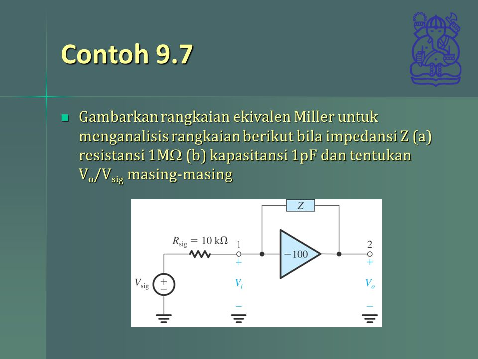 Contoh 9.7 Gambarkan rangkaian ekivalen Miller untuk menganalisis rangkaian berikut bila impedansi Z (a) resistansi 1M  (b) kapasitansi 1pF dan tentu