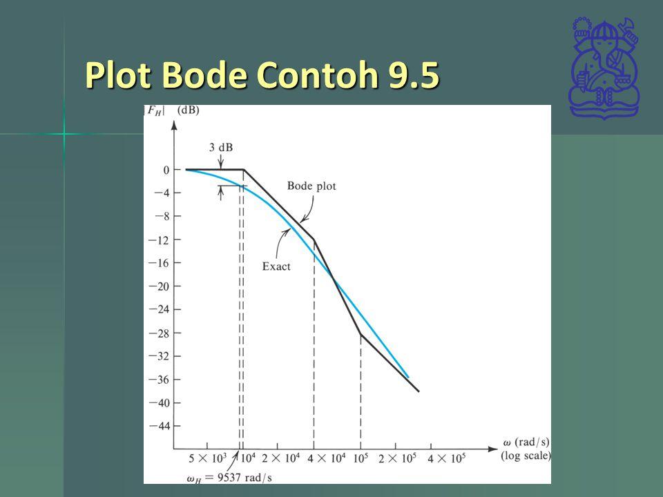 Pendekatan Konstanta Waktu Rangkaian Terbuka untuk f H Persamaan respons frekuensi tinggi secara umum Persamaan respons frekuensi tinggi secara umum dapat diturunkan b 1 adalah jumlah kontribusi konstanta waktu masing-masing kapasitor dengan membuka kapasitor lainnya sehingga