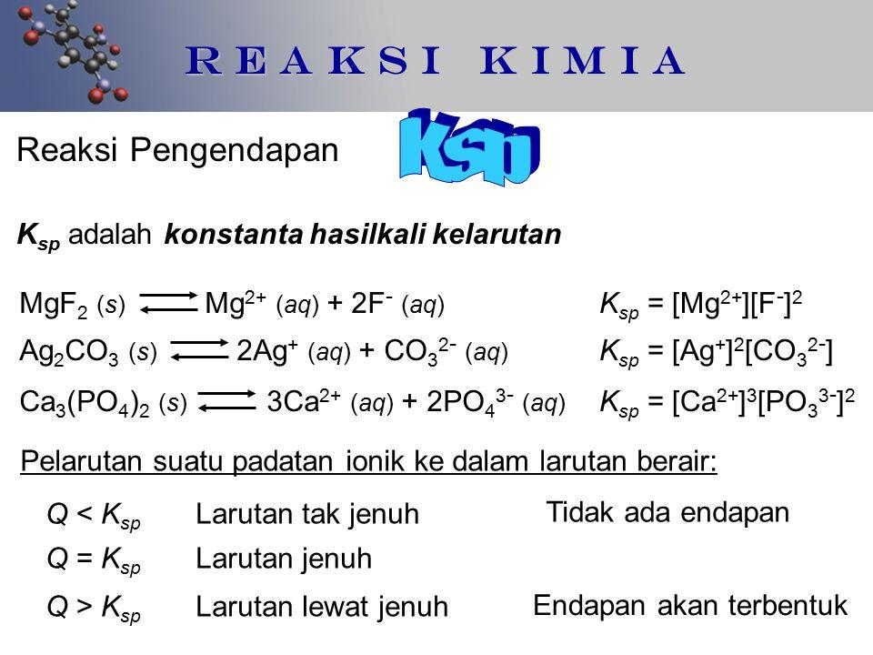 R e a k s i k I m I a Reaksi Pengendapan K sp adalah konstanta hasilkali kelarutan MgF 2 (s) Mg 2+ (aq) + 2F - (aq) K sp = [Mg 2+ ][F - ] 2 Ag 2 CO 3