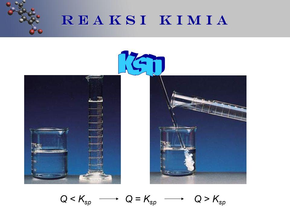 Q = K sp Q < K sp Q > K sp R e a k s i k I m I a