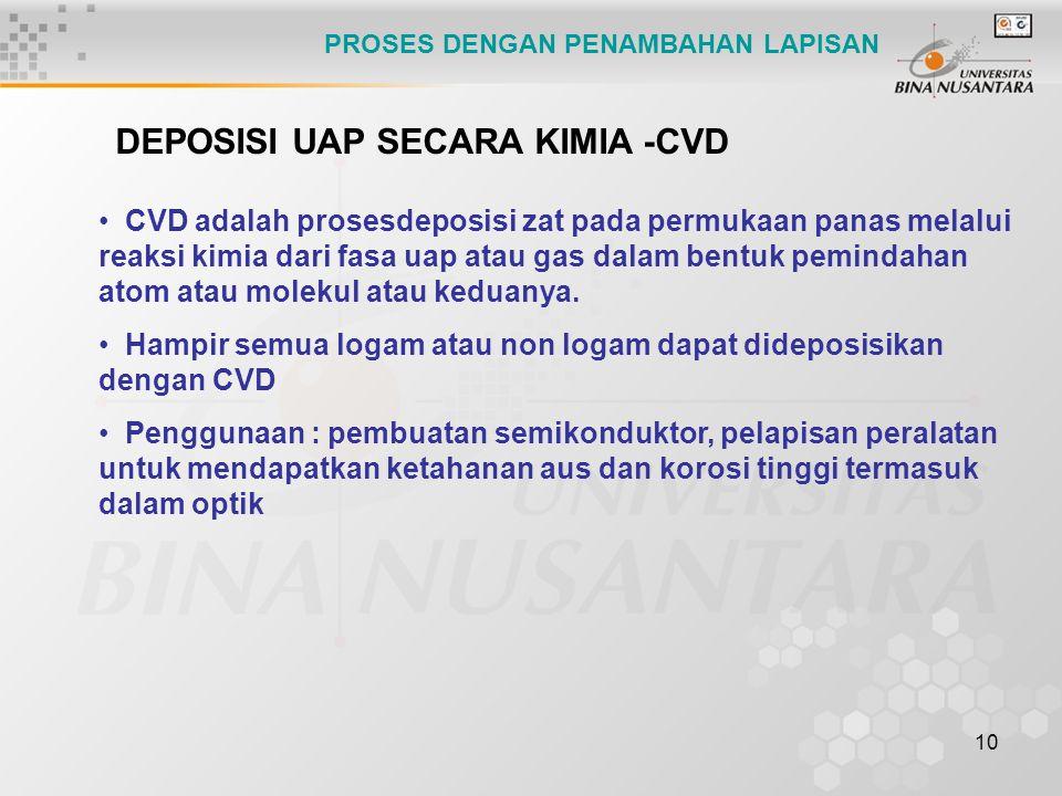 10 DEPOSISI UAP SECARA KIMIA -CVD CVD adalah prosesdeposisi zat pada permukaan panas melalui reaksi kimia dari fasa uap atau gas dalam bentuk pemindah