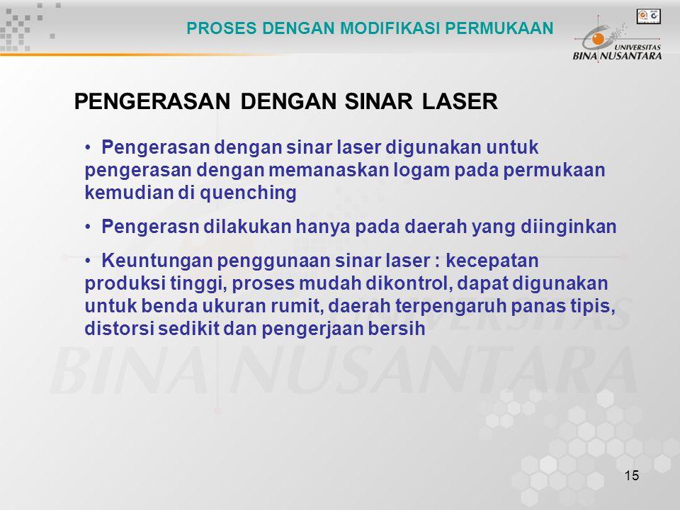 15 PENGERASAN DENGAN SINAR LASER Pengerasan dengan sinar laser digunakan untuk pengerasan dengan memanaskan logam pada permukaan kemudian di quenching