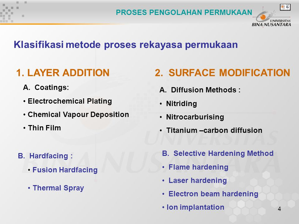 4 Klasifikasi metode proses rekayasa permukaan 1.LAYER ADDITION A. Coatings: Electrochemical Plating Chemical Vapour Deposition Thin Film B. Hardfacin
