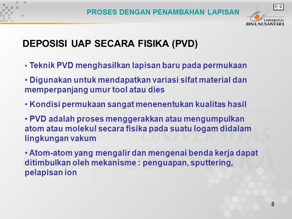 9 Gambar 9.1 Skema sputtering pada proses PVD PROSES DENGAN PENAMBAHAN LAPISAN + - TEG TINGGI RF/ DC GAS ARGON plsm-elkt VAKUM BENDA KERJA
