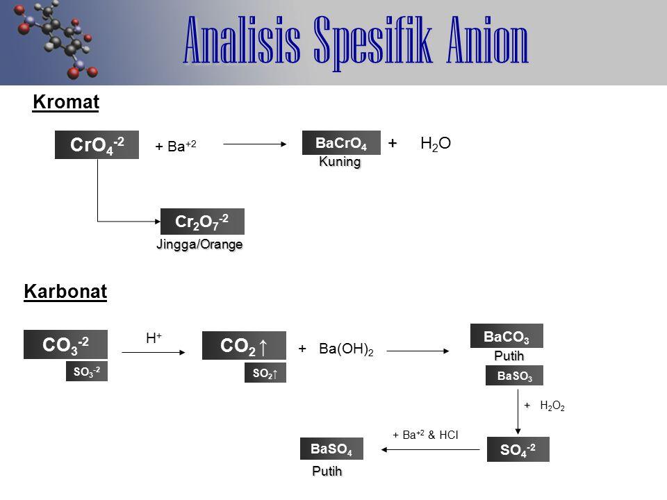 Analisis Spesifik Anion Kromat CrO 4 -2 BaCrO 4 + + H 2 O Kuning + Ba +2 H+H+ Cr 2 O 7 -2 Jingga/Orange Karbonat CO 3 -2 SO 3 -2 CO 2 ↑ SO 2 ↑ + Ba(OH