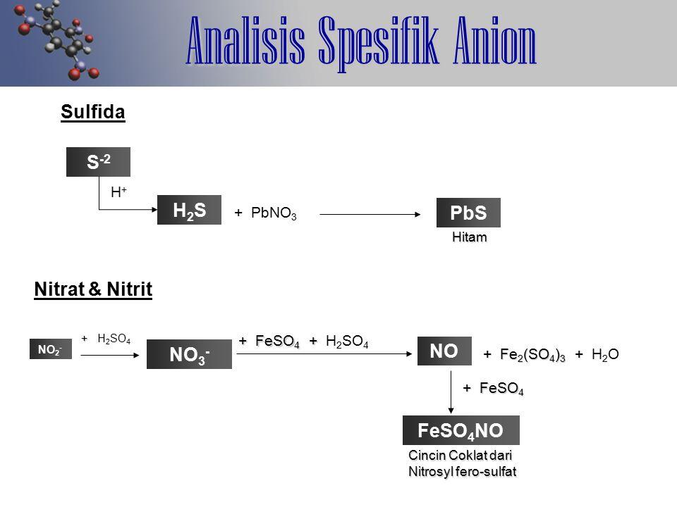 Analisis Spesifik Anion Sulfida S -2 H+H+ H2SH2S + PbNO 3 PbS Hitam Nitrat & Nitrit NO 3 - NO 2 - + + H 2 SO 4 + FeSO 4 + + FeSO 4 + H 2 SO 4 + Fe 2 (SO 4 ) 3 + + Fe 2 (SO 4 ) 3 + H 2 O NO + FeSO 4 FeSO 4 NO Cincin Coklat dari Nitrosyl fero-sulfat