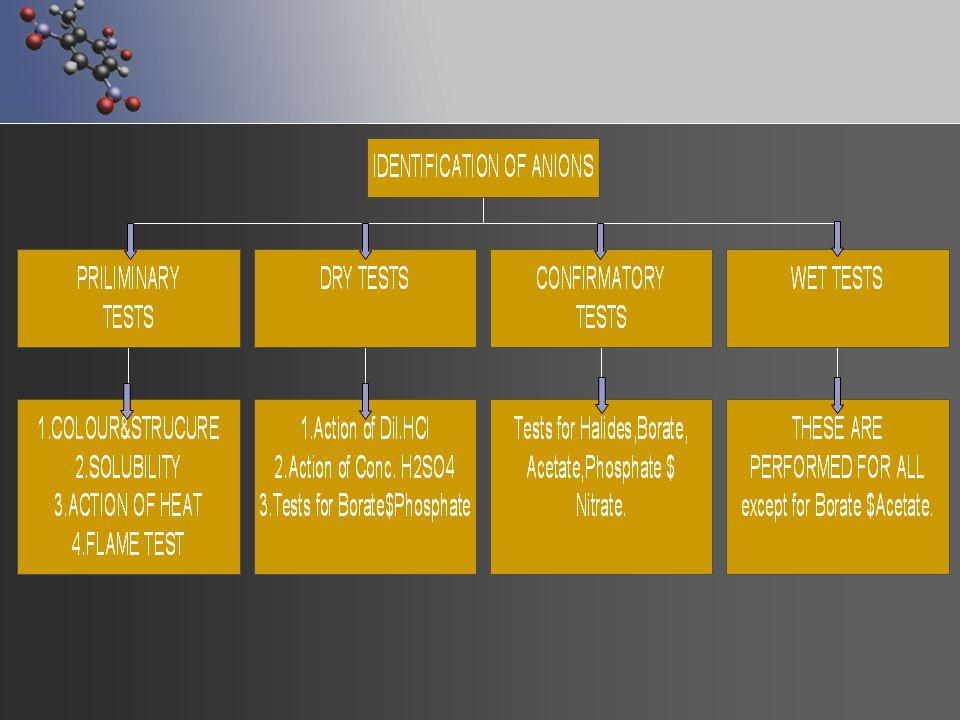 Cara Analisis Anion Cara Kering   Analisis pendahuluan untuk sampel dalam bentuk padat.
