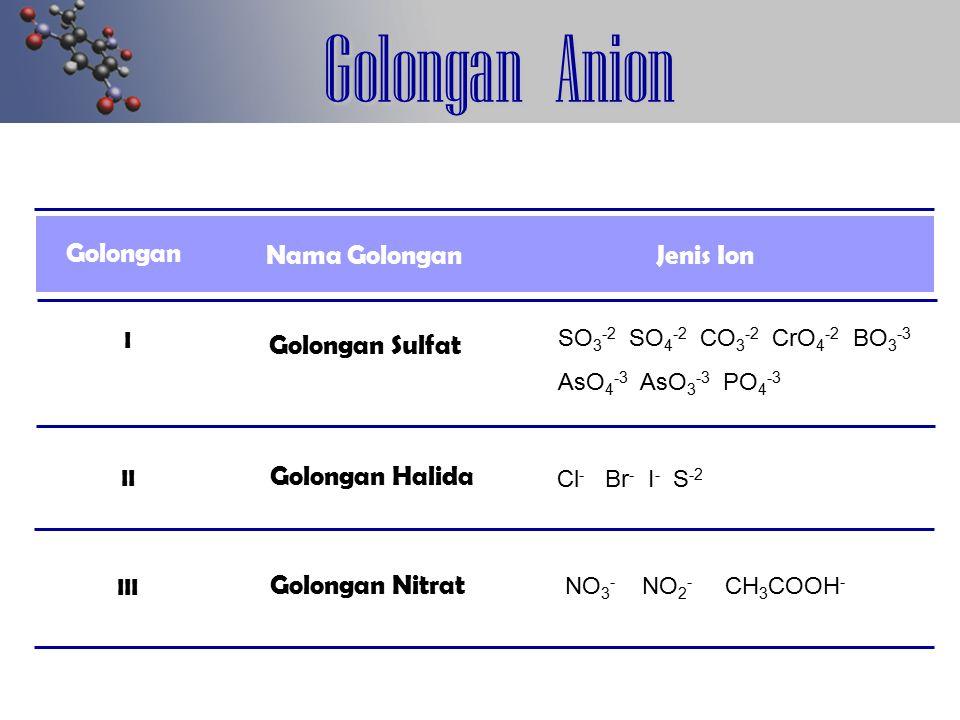 Golongan Anion Golongan Sulfat SO 3 -2 SO 4 -2 CO 3 -2 CrO 4 -2 BO 3 -3 AsO 4 -3 AsO 3 -3 PO 4 -3 Golongan Nitrat Golongan Halida Cl - Br - I - S -2 NO 3 - NO 2 - CH 3 COOH - Nama Golongan Golongan I II III Jenis Ion
