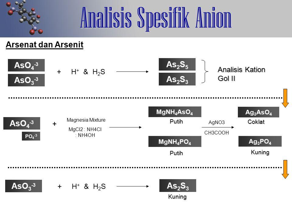 Analisis Spesifik Anion Kromat CrO 4 -2 BaCrO 4 + + H 2 O Kuning + Ba +2 H+H+ Cr 2 O 7 -2 Jingga/Orange Karbonat CO 3 -2 SO 3 -2 CO 2 ↑ SO 2 ↑ + Ba(OH) 2 BaCO 3 BaSO 3 + + H 2 O 2 SO 4 -2 + Ba +2 & HCl BaSO 4 Putih Putih