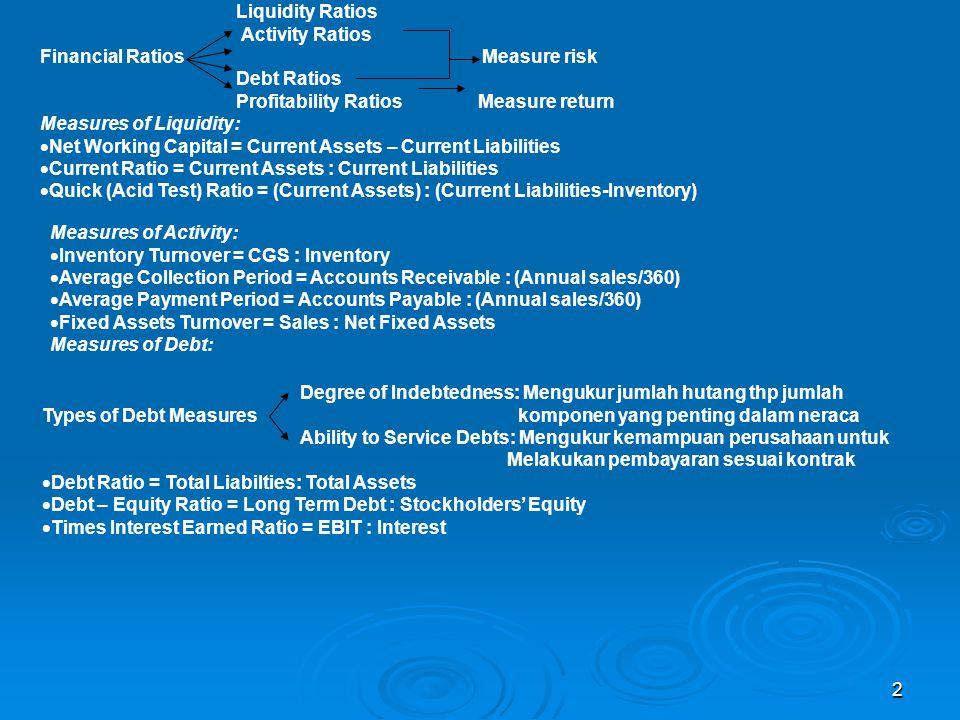2 Liquidity Ratios Activity Ratios Financial Ratios Measure risk Debt Ratios Profitability Ratios Measure return Measures of Liquidity:  Net Working