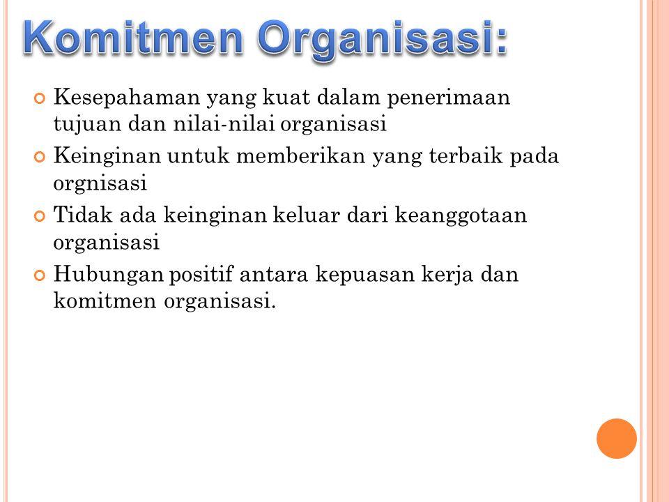 Kesepahaman yang kuat dalam penerimaan tujuan dan nilai-nilai organisasi Keinginan untuk memberikan yang terbaik pada orgnisasi Tidak ada keinginan keluar dari keanggotaan organisasi Hubungan positif antara kepuasan kerja dan komitmen organisasi.