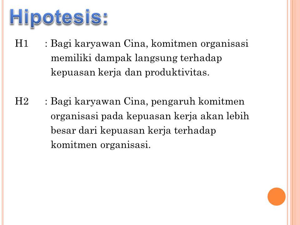 H1: Bagi karyawan Cina, komitmen organisasi memiliki dampak langsung terhadap kepuasan kerja dan produktivitas.