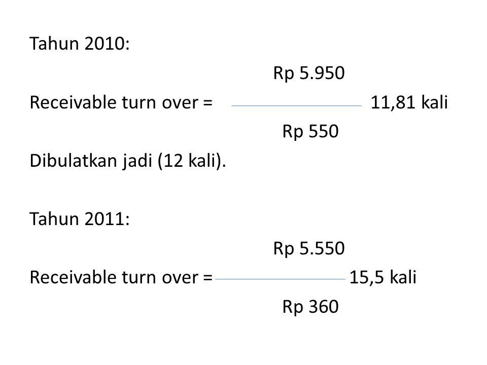 Tahun 2010: Rp 5.950 Receivable turn over =11,81 kali Rp 550 Dibulatkan jadi (12 kali). Tahun 2011: Rp 5.550 Receivable turn over = 15,5 kali Rp 360