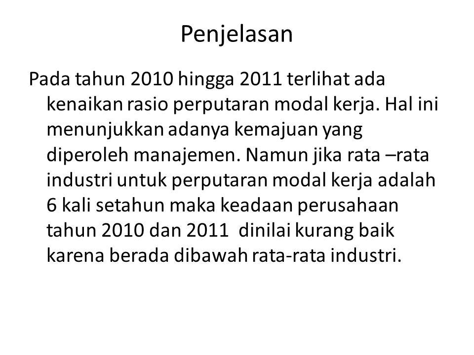 Penjelasan Pada tahun 2010 hingga 2011 terlihat ada kenaikan rasio perputaran modal kerja. Hal ini menunjukkan adanya kemajuan yang diperoleh manajeme