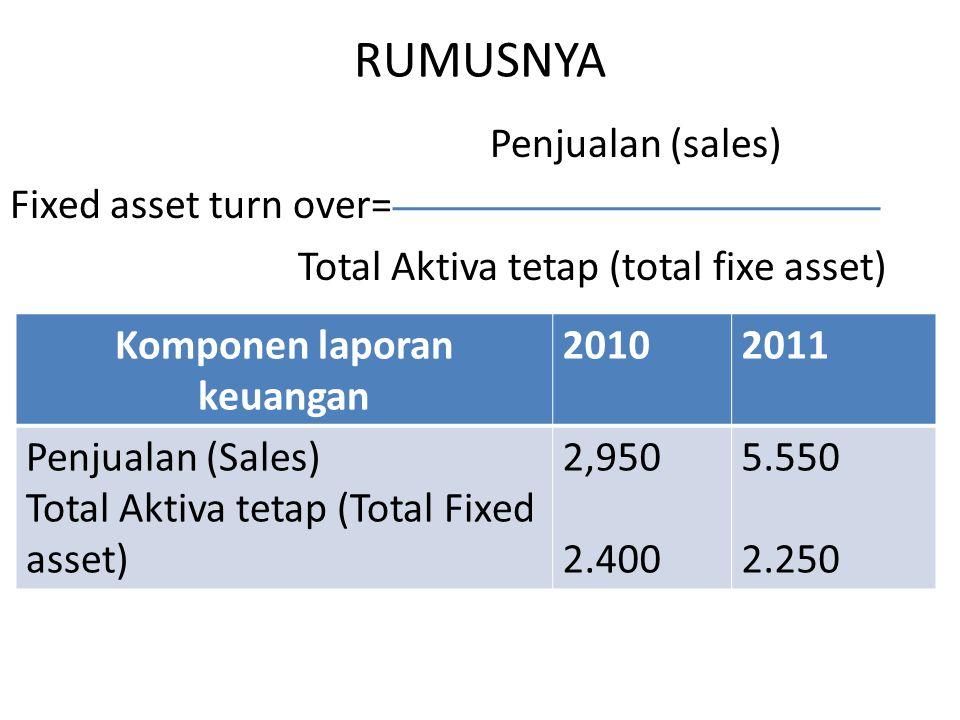 RUMUSNYA Penjualan (sales) Fixed asset turn over= Total Aktiva tetap (total fixe asset) Komponen laporan keuangan 20102011 Penjualan (Sales) Total Akt