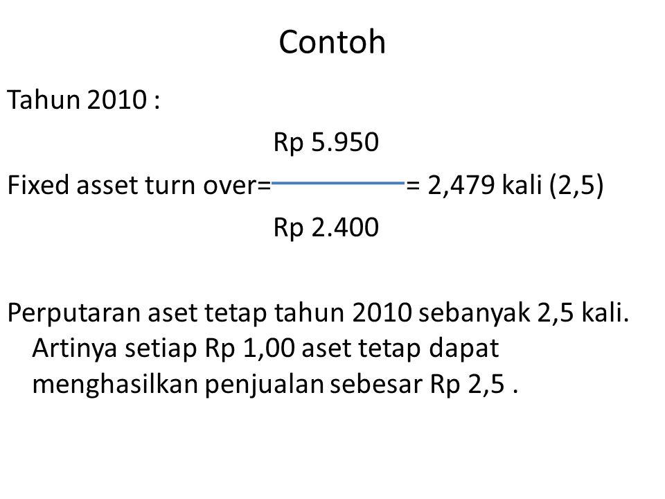 Contoh Tahun 2010 : Rp 5.950 Fixed asset turn over== 2,479 kali (2,5) Rp 2.400 Perputaran aset tetap tahun 2010 sebanyak 2,5 kali. Artinya setiap Rp 1