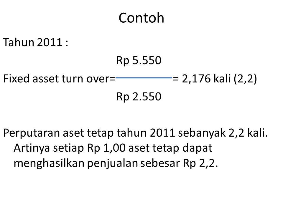 Contoh Tahun 2011 : Rp 5.550 Fixed asset turn over== 2,176 kali (2,2) Rp 2.550 Perputaran aset tetap tahun 2011 sebanyak 2,2 kali. Artinya setiap Rp 1