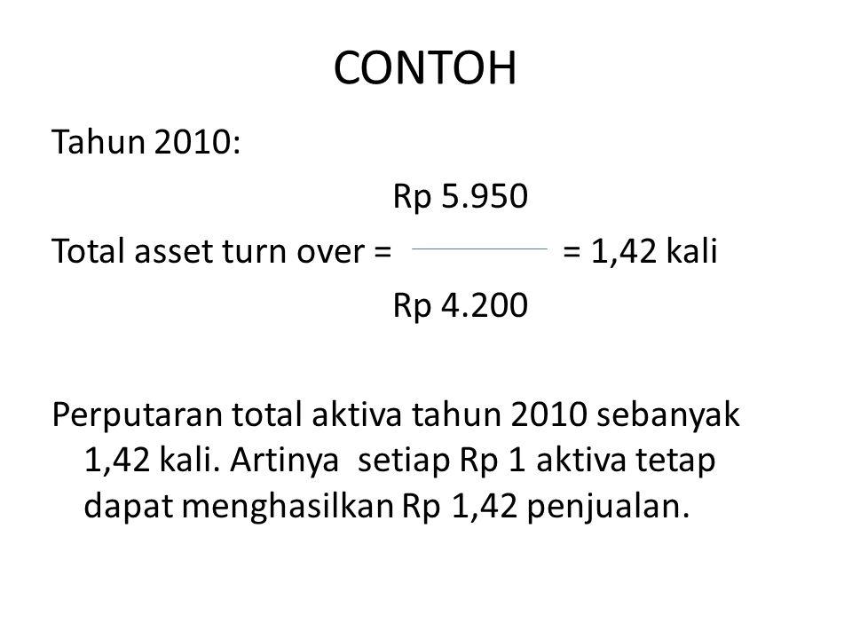 CONTOH Tahun 2010: Rp 5.950 Total asset turn over = = 1,42 kali Rp 4.200 Perputaran total aktiva tahun 2010 sebanyak 1,42 kali. Artinya setiap Rp 1 ak
