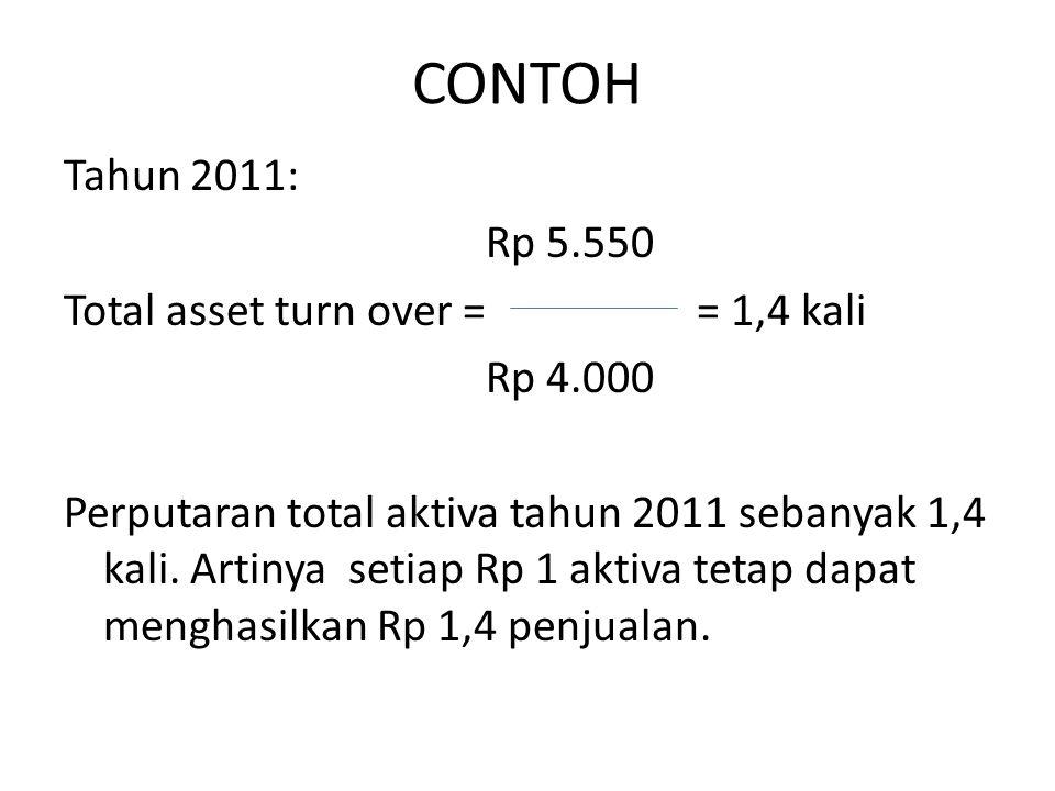 CONTOH Tahun 2011: Rp 5.550 Total asset turn over = = 1,4 kali Rp 4.000 Perputaran total aktiva tahun 2011 sebanyak 1,4 kali. Artinya setiap Rp 1 akti