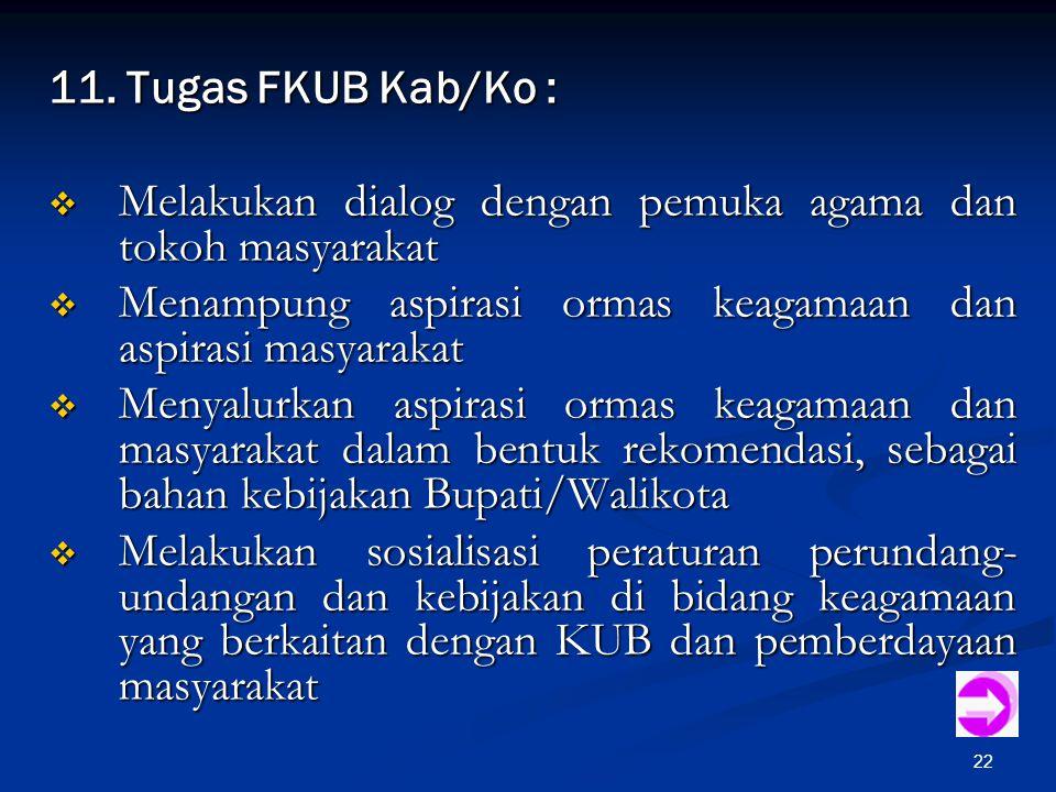 22 11. Tugas FKUB Kab/Ko :  Melakukan dialog dengan pemuka agama dan tokoh masyarakat  Menampung aspirasi ormas keagamaan dan aspirasi masyarakat 