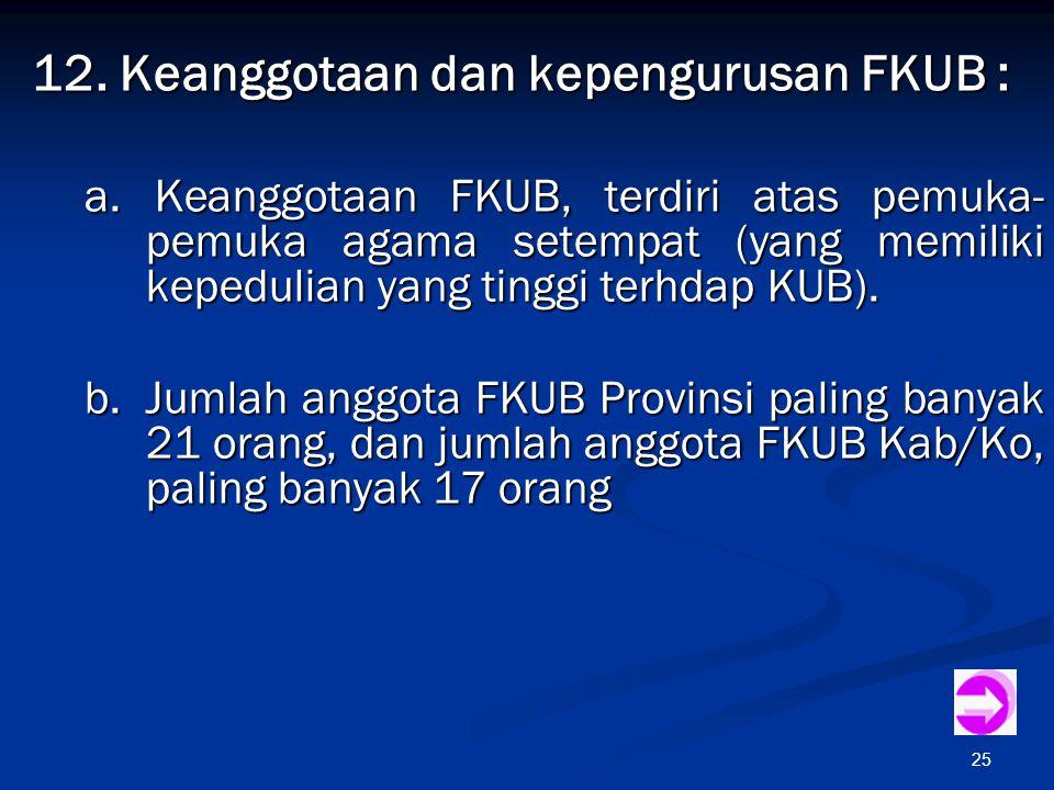 25 12. Keanggotaan dan kepengurusan FKUB : a. Keanggotaan FKUB, terdiri atas pemuka- pemuka agama setempat (yang memiliki kepedulian yang tinggi terhd