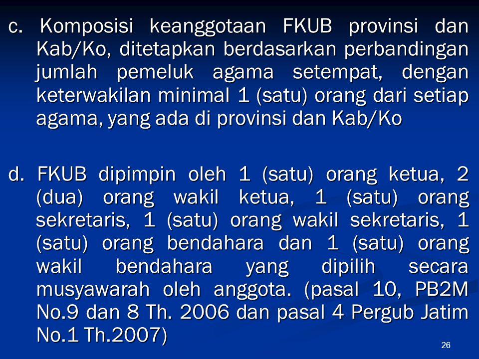 26 c. Komposisi keanggotaan FKUB provinsi dan Kab/Ko, ditetapkan berdasarkan perbandingan jumlah pemeluk agama setempat, dengan keterwakilan minimal 1