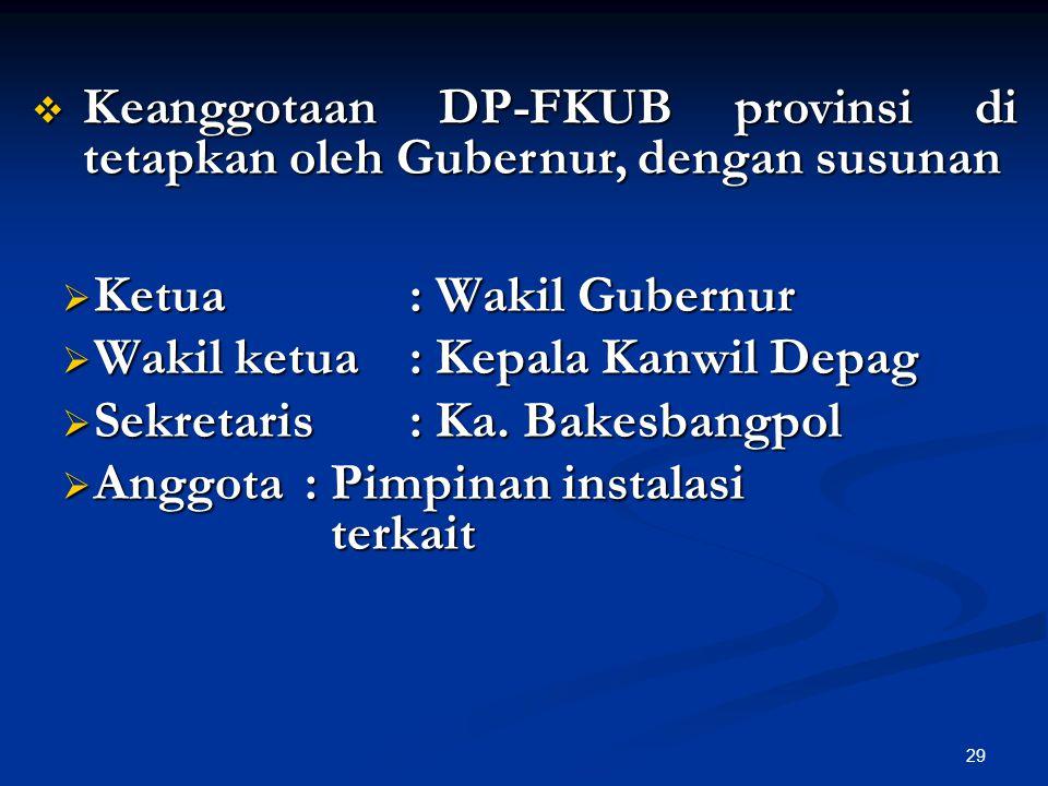 29  Ketua : Wakil Gubernur  Wakil ketua : Kepala Kanwil Depag  Sekretaris : Ka. Bakesbangpol  Anggota : Pimpinan instalasi terkait  Keanggotaan D