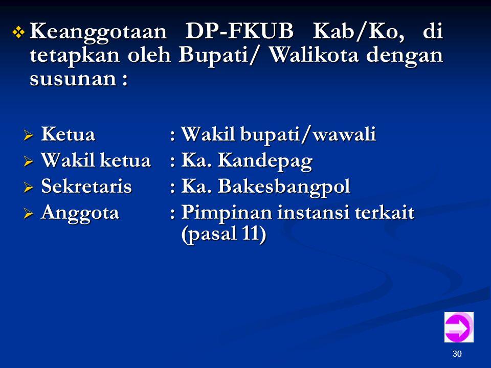 30  Ketua : Wakil bupati/wawali  Wakil ketua : Ka. Kandepag  Sekretaris : Ka. Bakesbangpol  Anggota : Pimpinan instansi terkait (pasal 11)  Keang