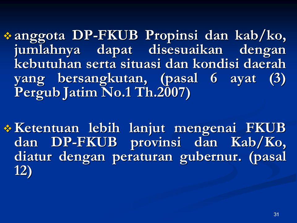 31  anggota DP-FKUB Propinsi dan kab/ko, jumlahnya dapat disesuaikan dengan kebutuhan serta situasi dan kondisi daerah yang bersangkutan, (pasal 6 ay