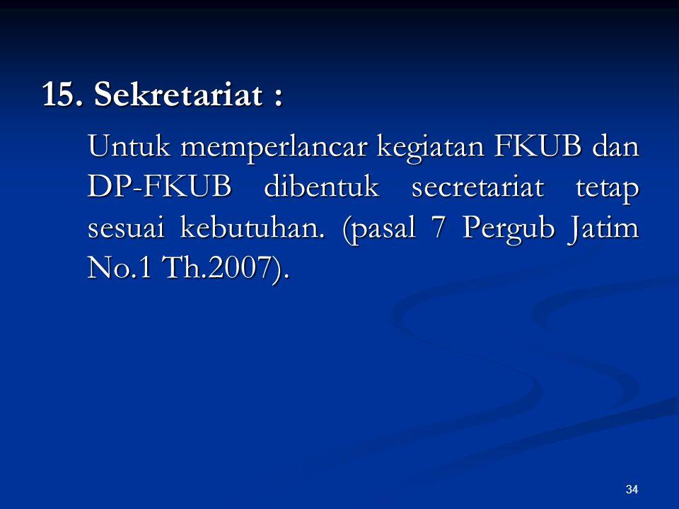 34 15. Sekretariat : Untuk memperlancar kegiatan FKUB dan DP-FKUB dibentuk secretariat tetap sesuai kebutuhan. (pasal 7 Pergub Jatim No.1 Th.2007).