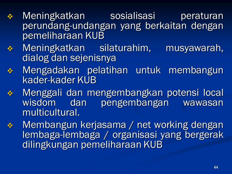 44  Meningkatkan sosialisasi peraturan perundang-undangan yang berkaitan dengan pemeliharaan KUB  Meningkatkan silaturahim, musyawarah, dialog dan s