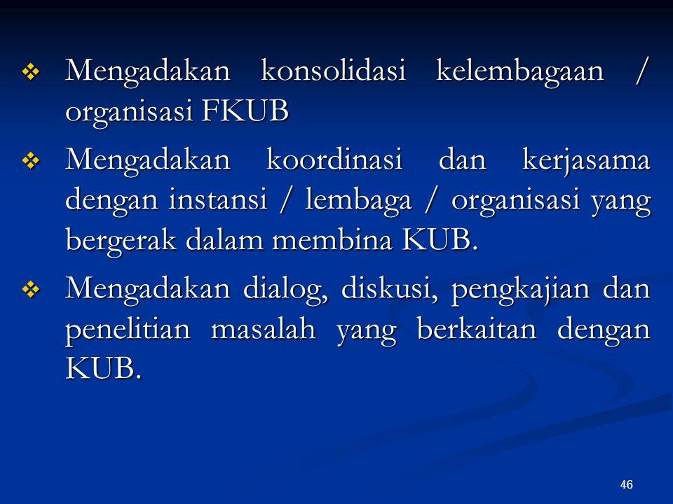 46  Mengadakan konsolidasi kelembagaan / organisasi FKUB  Mengadakan koordinasi dan kerjasama dengan instansi / lembaga / organisasi yang bergerak d