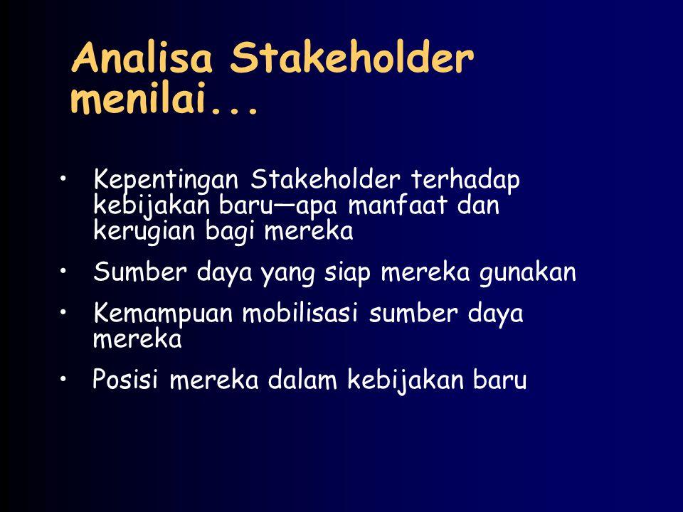 Analisa Stakeholder menilai... Kepentingan Stakeholder terhadap kebijakan baru—apa manfaat dan kerugian bagi mereka Sumber daya yang siap mereka gunak