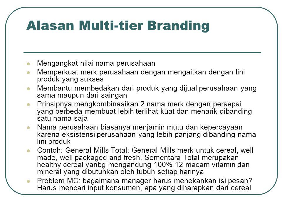 Alasan Multi-tier Branding Mengangkat nilai nama perusahaan Memperkuat merk perusahaan dengan mengaitkan dengan lini produk yang sukses Membantu membe