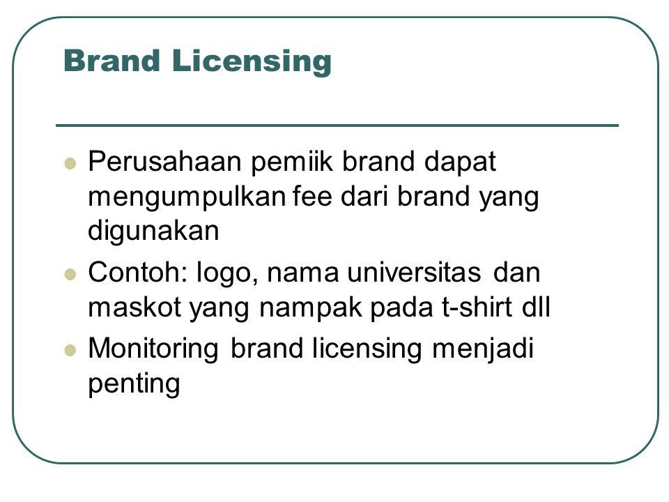 Brand Licensing Perusahaan pemiik brand dapat mengumpulkan fee dari brand yang digunakan Contoh: logo, nama universitas dan maskot yang nampak pada t-