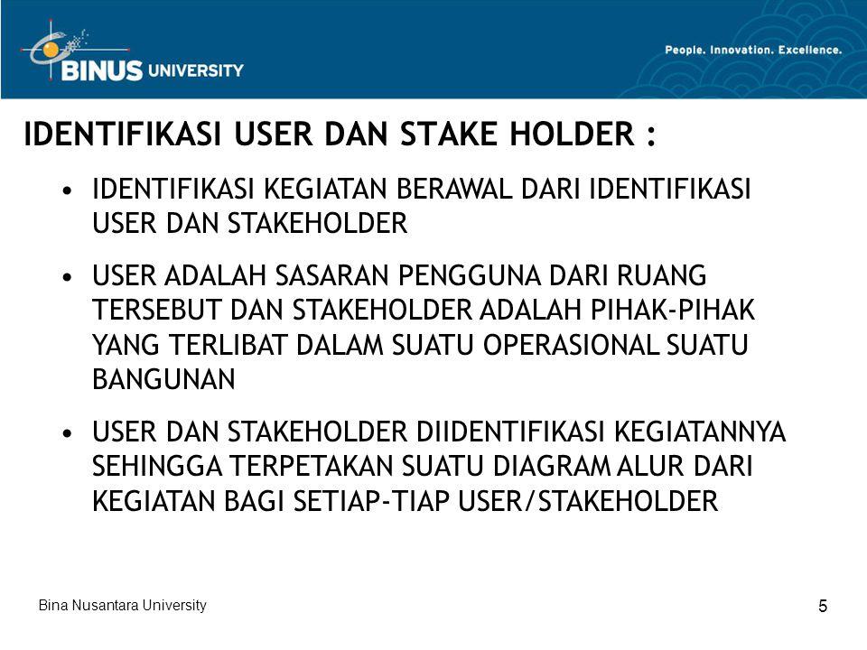 IDENTIFIKASI USER DAN STAKE HOLDER : Bina Nusantara University 5 IDENTIFIKASI KEGIATAN BERAWAL DARI IDENTIFIKASI USER DAN STAKEHOLDER USER ADALAH SASARAN PENGGUNA DARI RUANG TERSEBUT DAN STAKEHOLDER ADALAH PIHAK-PIHAK YANG TERLIBAT DALAM SUATU OPERASIONAL SUATU BANGUNAN USER DAN STAKEHOLDER DIIDENTIFIKASI KEGIATANNYA SEHINGGA TERPETAKAN SUATU DIAGRAM ALUR DARI KEGIATAN BAGI SETIAP-TIAP USER/STAKEHOLDER