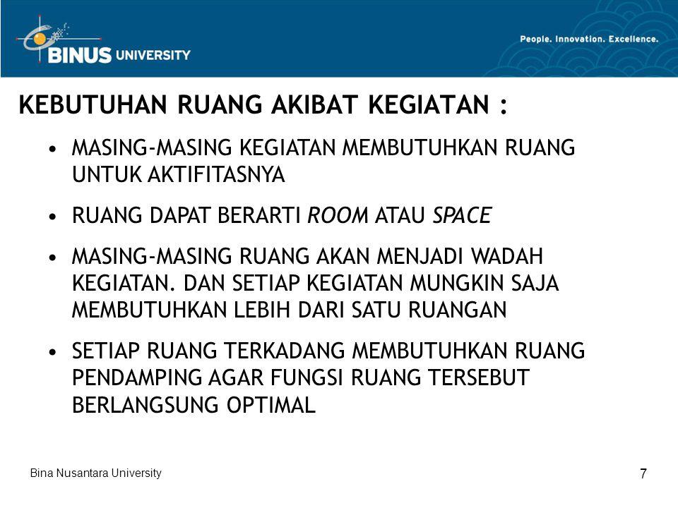 KEBUTUHAN RUANG AKIBAT KEGIATAN : Bina Nusantara University 7 MASING-MASING KEGIATAN MEMBUTUHKAN RUANG UNTUK AKTIFITASNYA RUANG DAPAT BERARTI ROOM ATAU SPACE MASING-MASING RUANG AKAN MENJADI WADAH KEGIATAN.