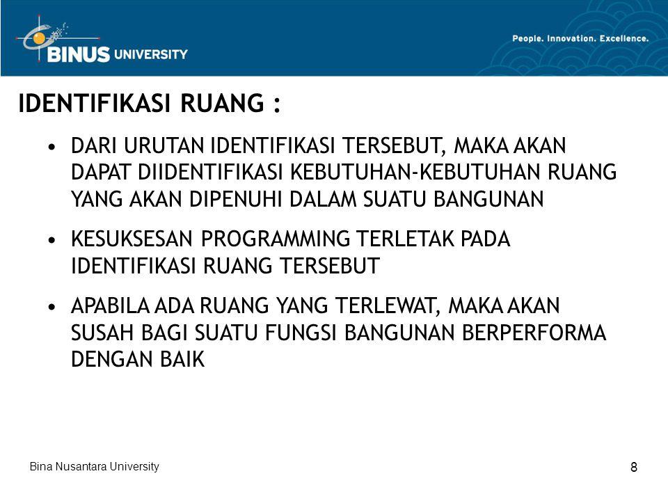 IDENTIFIKASI RUANG : Bina Nusantara University 8 DARI URUTAN IDENTIFIKASI TERSEBUT, MAKA AKAN DAPAT DIIDENTIFIKASI KEBUTUHAN-KEBUTUHAN RUANG YANG AKAN DIPENUHI DALAM SUATU BANGUNAN KESUKSESAN PROGRAMMING TERLETAK PADA IDENTIFIKASI RUANG TERSEBUT APABILA ADA RUANG YANG TERLEWAT, MAKA AKAN SUSAH BAGI SUATU FUNGSI BANGUNAN BERPERFORMA DENGAN BAIK