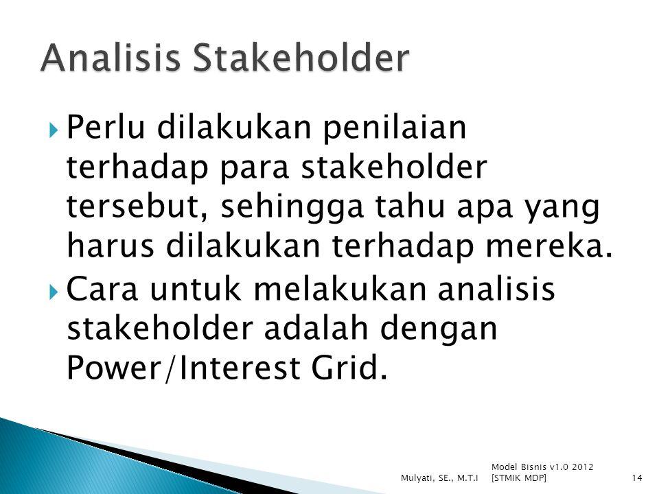  Perlu dilakukan penilaian terhadap para stakeholder tersebut, sehingga tahu apa yang harus dilakukan terhadap mereka.