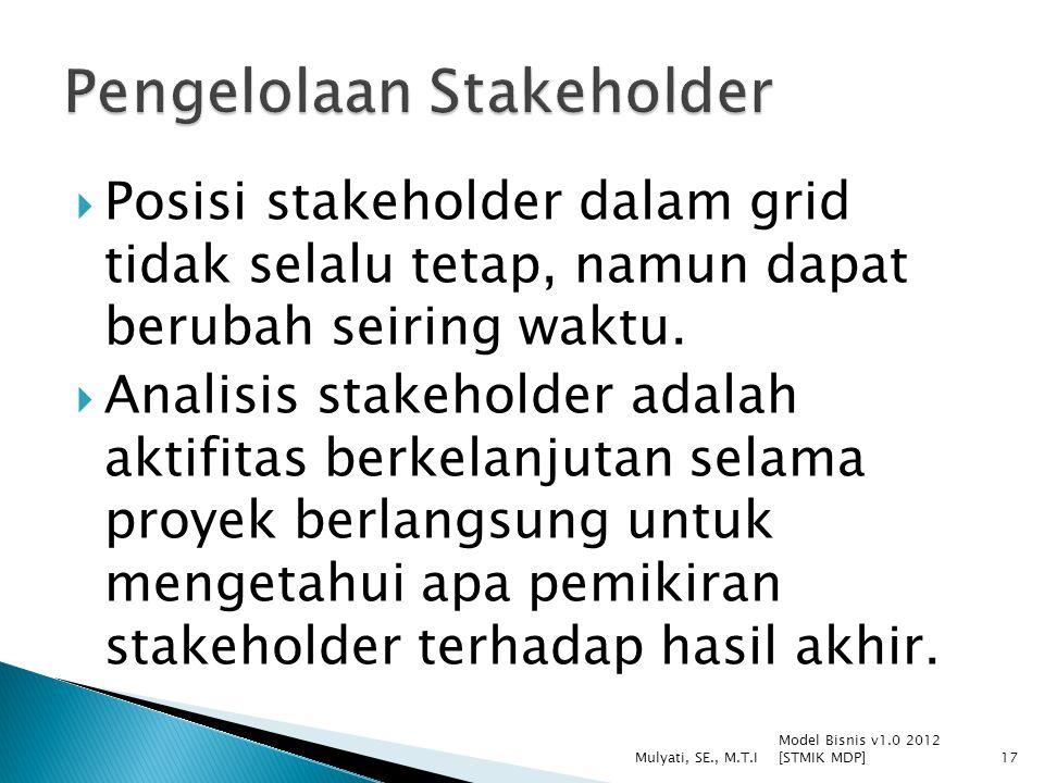  Posisi stakeholder dalam grid tidak selalu tetap, namun dapat berubah seiring waktu.