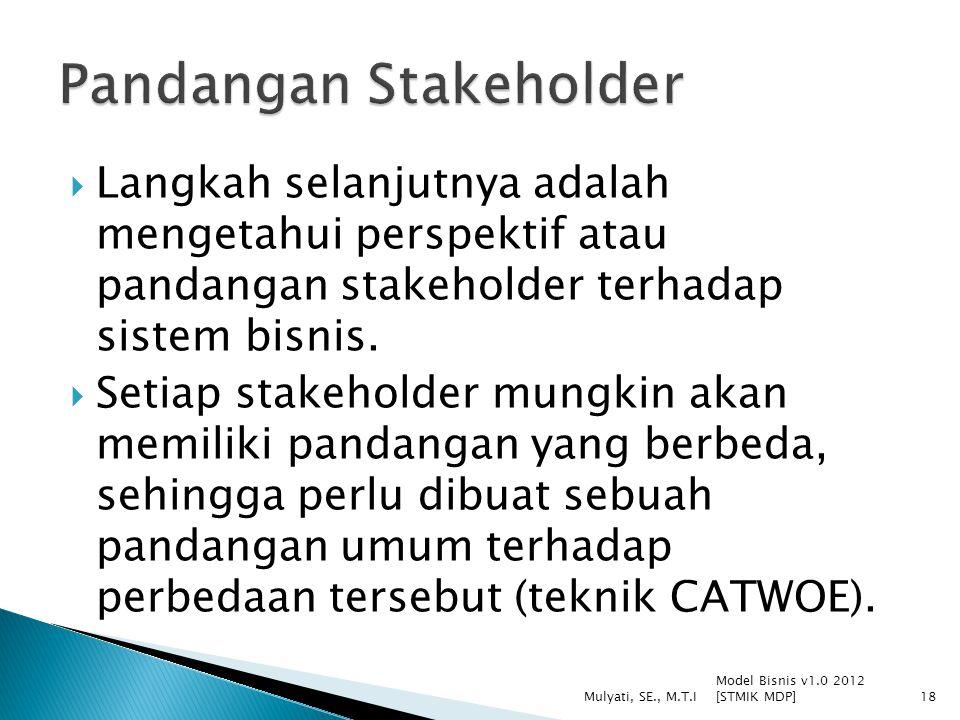  Langkah selanjutnya adalah mengetahui perspektif atau pandangan stakeholder terhadap sistem bisnis.