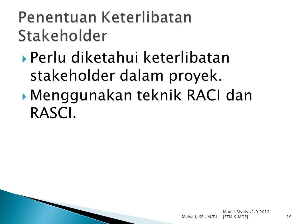  Perlu diketahui keterlibatan stakeholder dalam proyek.