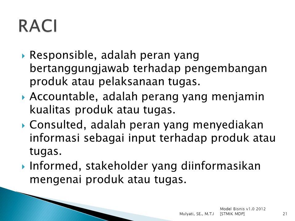  Responsible, adalah peran yang bertanggungjawab terhadap pengembangan produk atau pelaksanaan tugas.