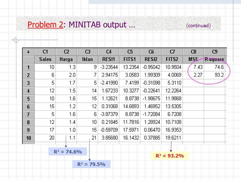 Problem 2: MINITAB output … (continued) R 2 = 74.6% R 2 = 79.5% R 2 = 93.2%