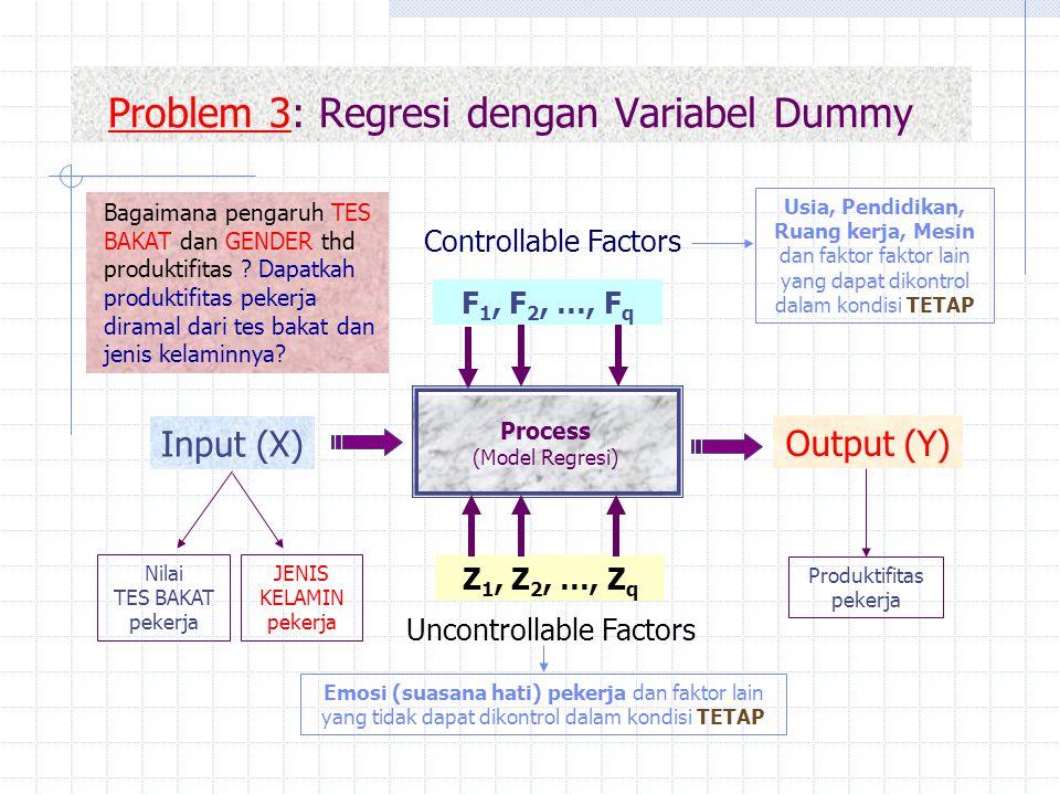 Problem 3: Regresi dengan Variabel Dummy Nilai TES BAKAT pekerja Usia, Pendidikan, Ruang kerja, Mesin dan faktor faktor lain yang dapat dikontrol dala