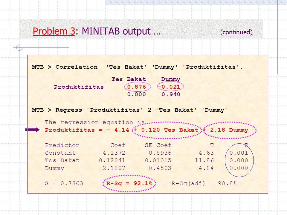 Problem 3: MINITAB output … (continued) MTB > Correlation 'Tes Bakat' 'Dummy' 'Produktifitas'. Tes Bakat Dummy Produktifitas 0.876 -0.021 0.000 0.940