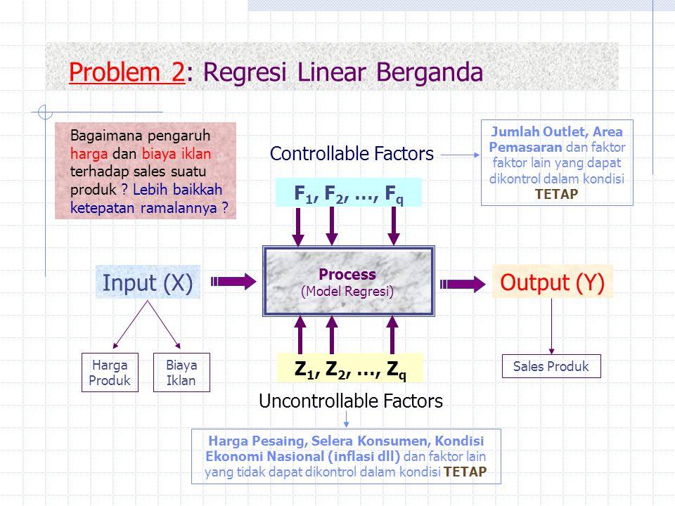 Problem 2: Regresi Linear Berganda Harga Produk Jumlah Outlet, Area Pemasaran dan faktor faktor lain yang dapat dikontrol dalam kondisi TETAP Sales Pr