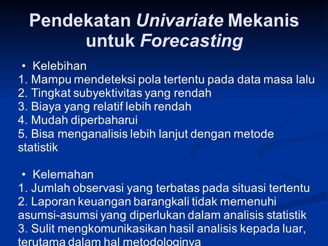 Pendekatan Univariate Mekanis untuk Forecasting Kelebihan 1. Mampu mendeteksi pola tertentu pada data masa lalu 2. Tingkat subyektivitas yang rendah 3