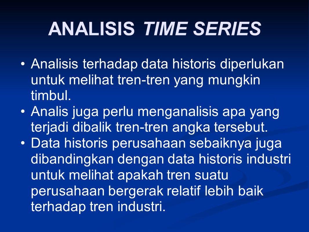 ANALISIS TIME SERIES Analisis terhadap data historis diperlukan untuk melihat tren ‑ tren yang mungkin timbul. Analis juga perlu menganalisis apa yang